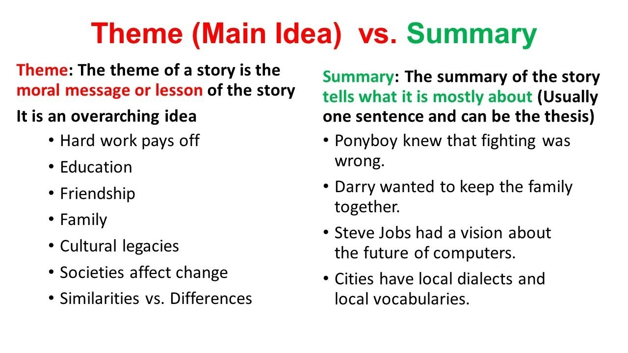 10 Best Main Idea In A Story theme main idea vs summary theme the theme of a story is the 2020