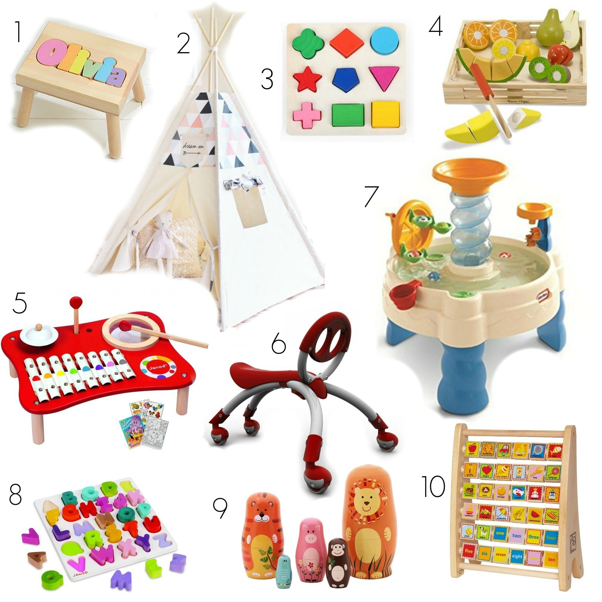 10 Attractive Baby First Birthday Gift Ideas Themes For A