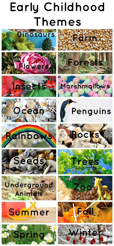 10 Attractive Thematic Unit Ideas For Preschool themes preschool themes preschool preschool lessons preschool 2020