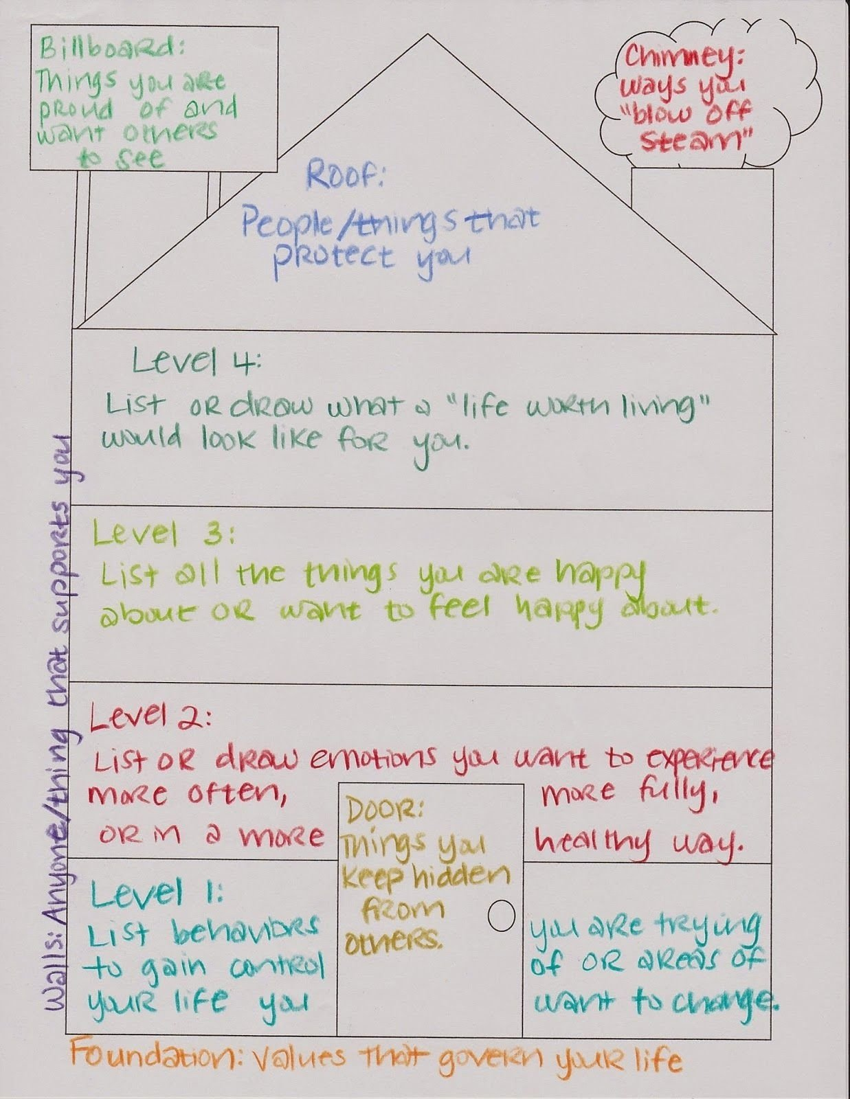 10 Unique Group Ideas For Mental Health therapeutic interventions for children dbt house mental health 1 2021