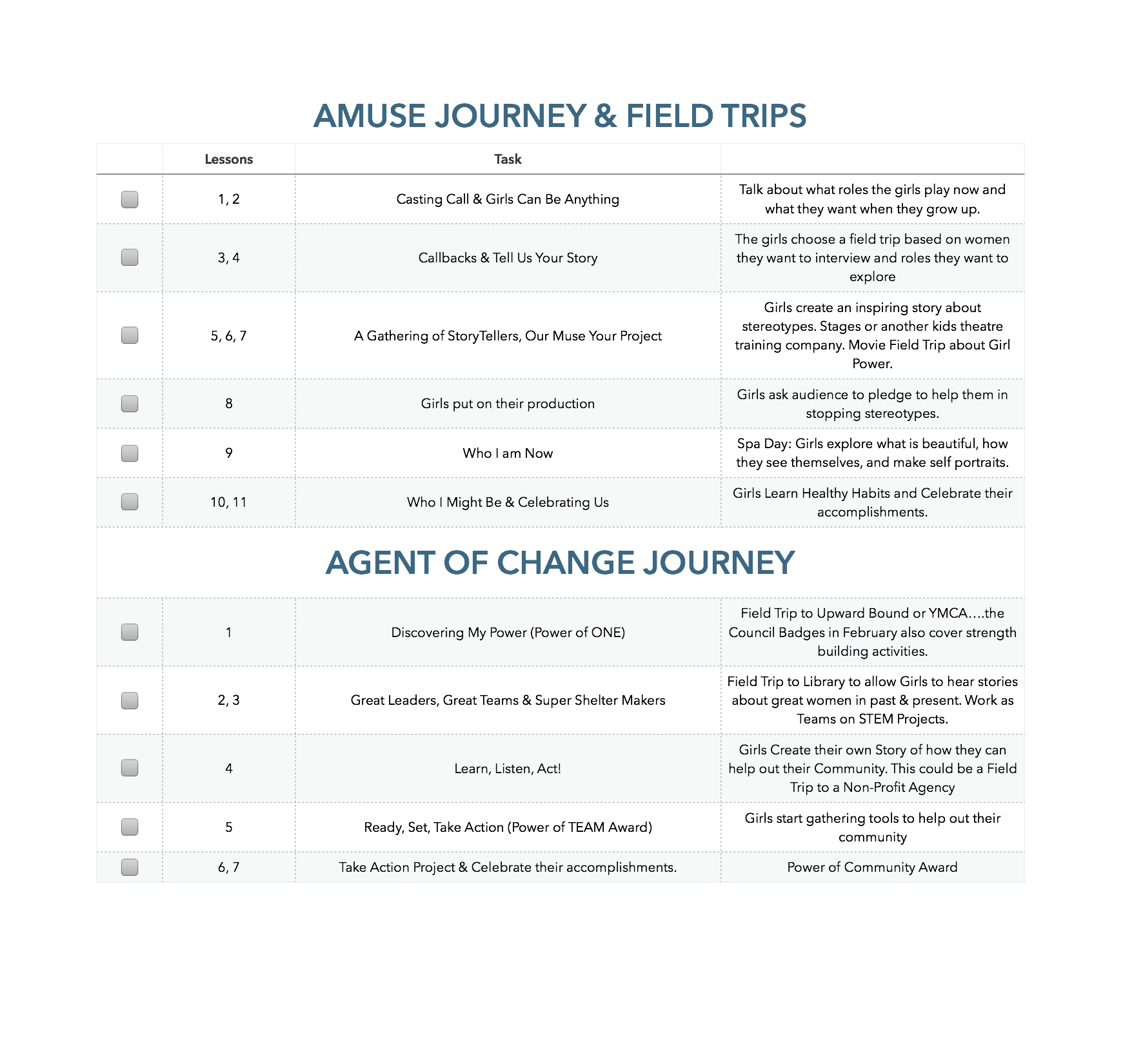 10 Fashionable Girl Scout Field Trip Ideas this is the amuse journey and agents of change just a brief 2020