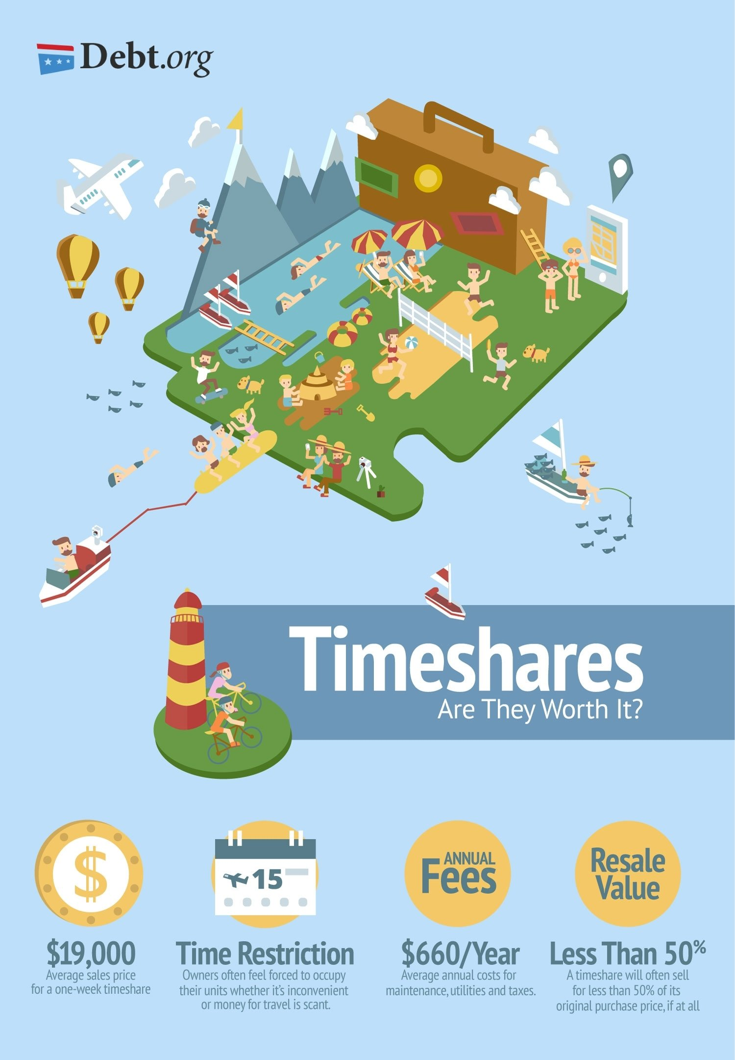 timeshares – good investment or rip-off? avoid scams