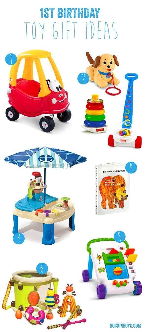 10 Spectacular 1St Birthday Gift Ideas For Boys today is the little princes birthday little prince george has 14 2021