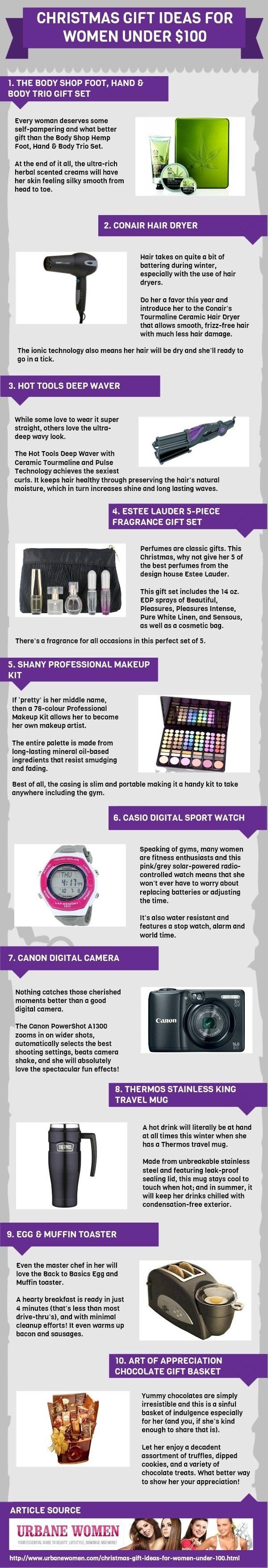 10 Fabulous Top 5 Christmas Gift Ideas For Women top 5 christmas gift ideas infographics
