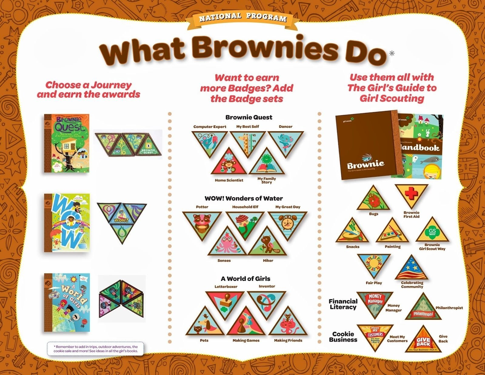 10 Awesome Brownie Girl Scout Meeting Ideas troop leader mom getting started with girl scout daisies brownies 19