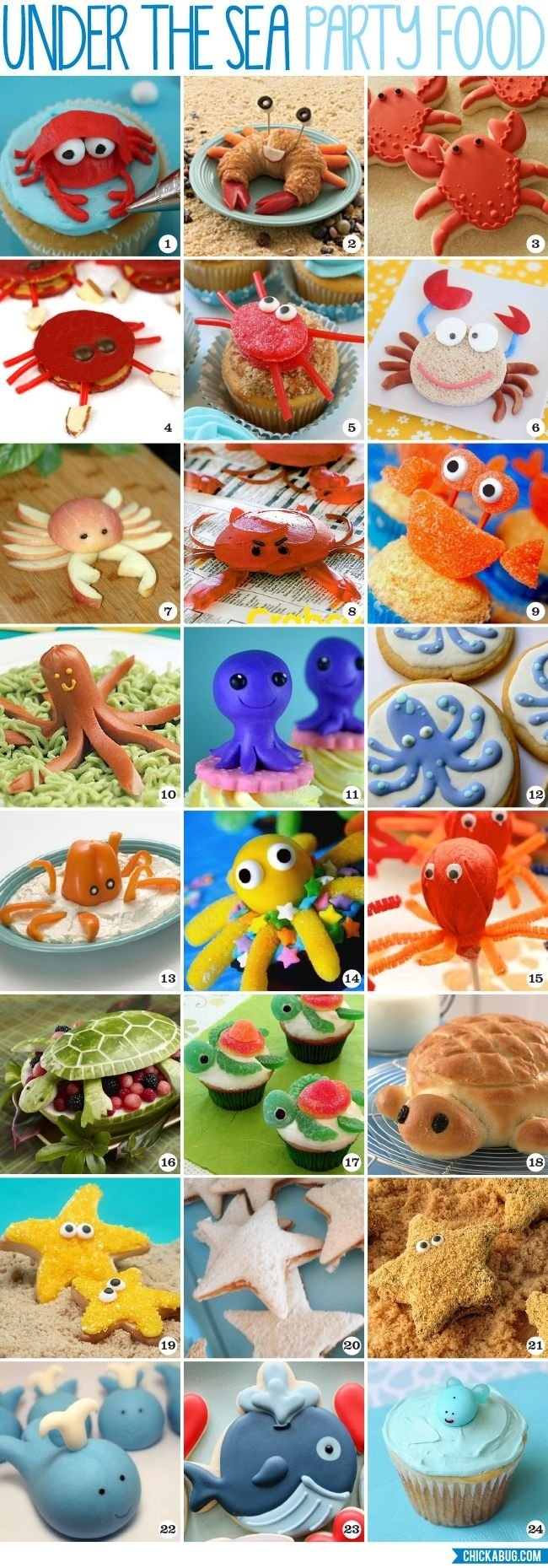 10 Beautiful Under The Sea Food Ideas under the sea party food ideas adorable recipes and tutorials 2021