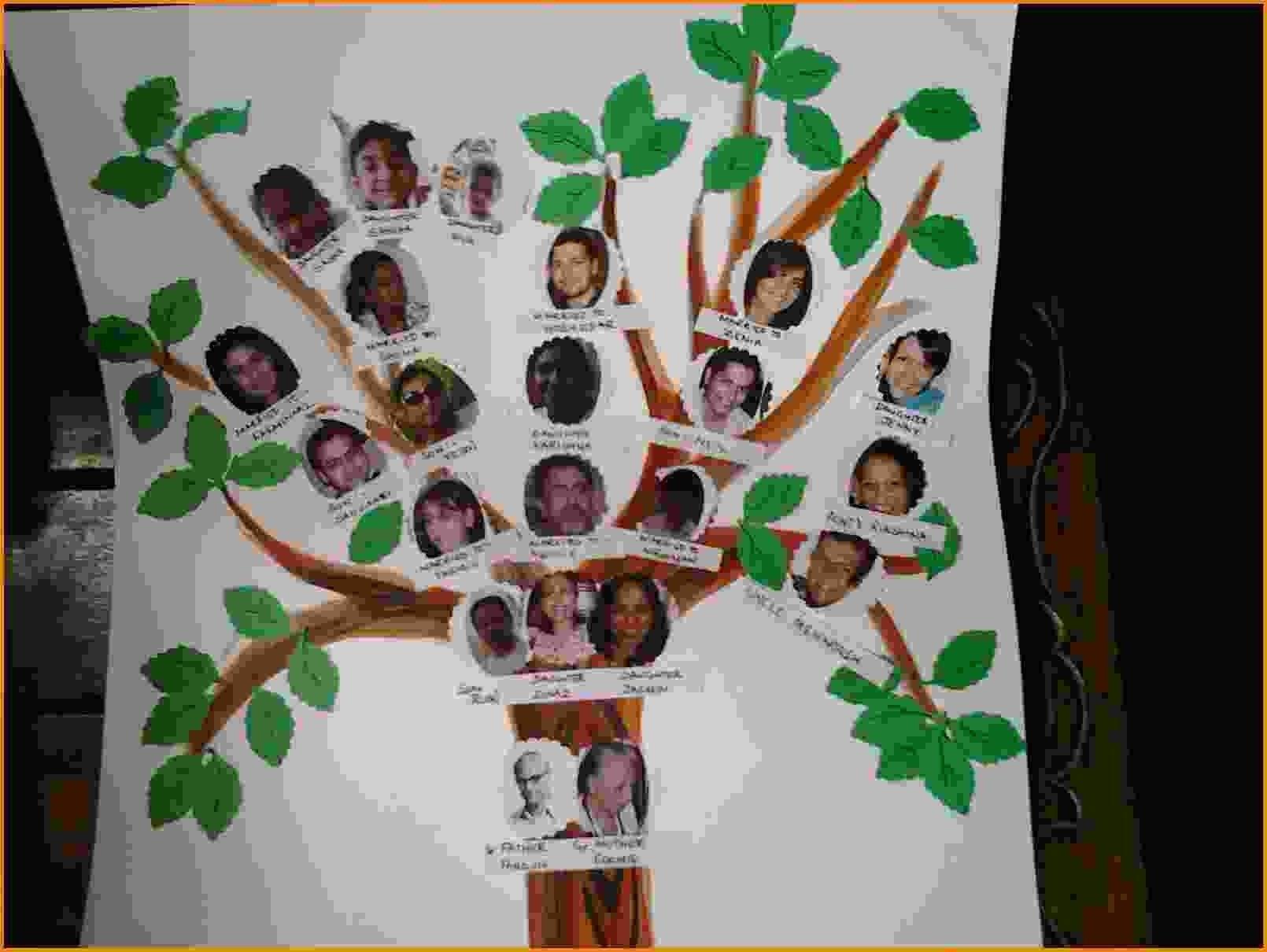 10 Famous Ideas For Family Tree Project unique family tree project ideas letterhead template sample final 2 2020