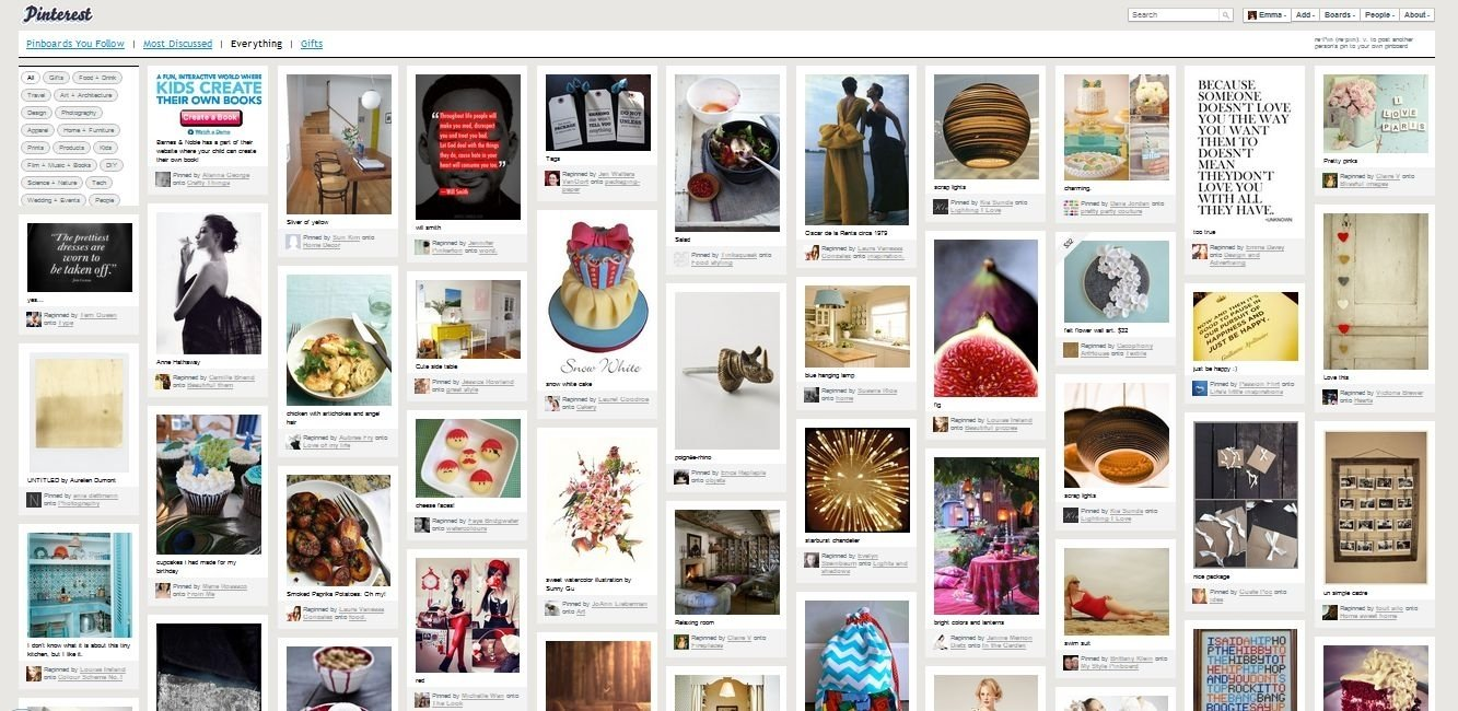 10 Wonderful Presentation Ideas For College Students using pinterest as a search engine writeraccess