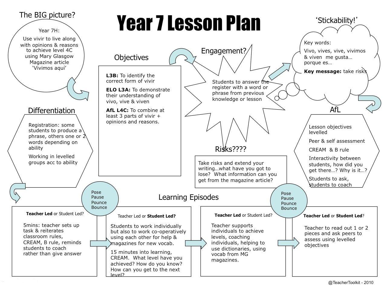 10 Unique 5 Minute Lesson Plan Ideas vivimos aqui a 5 minute spanish lesson plan one year in spanish 2020