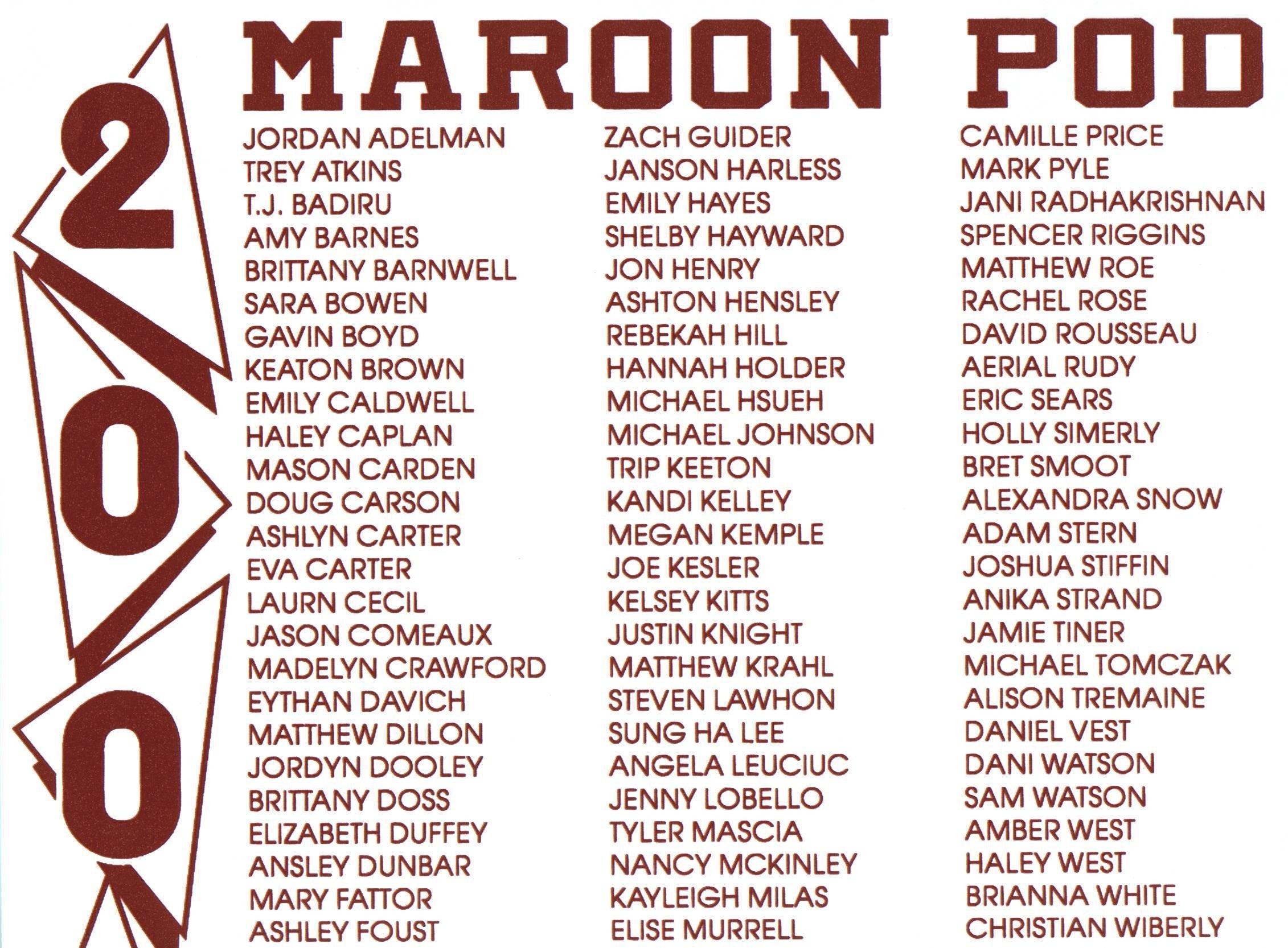 10 football team name ideas 2020