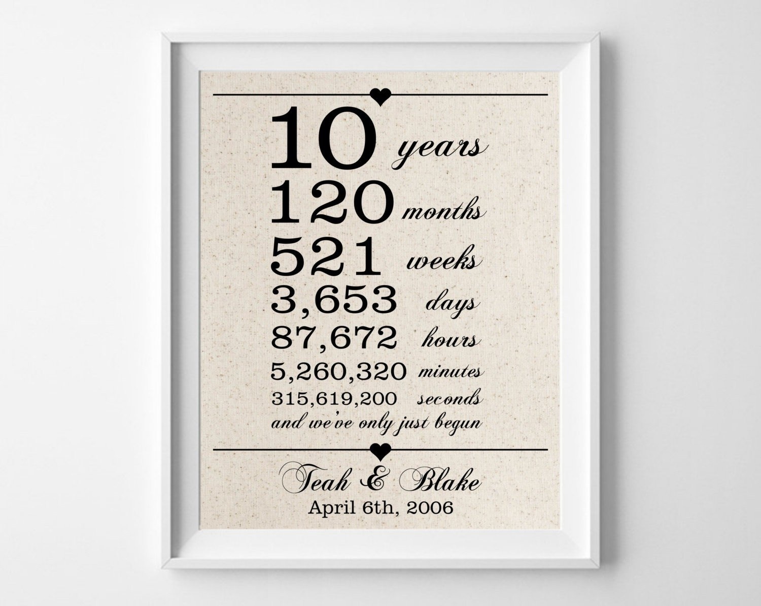 10 Attractive Ideas For 10 Year Wedding Anniversary