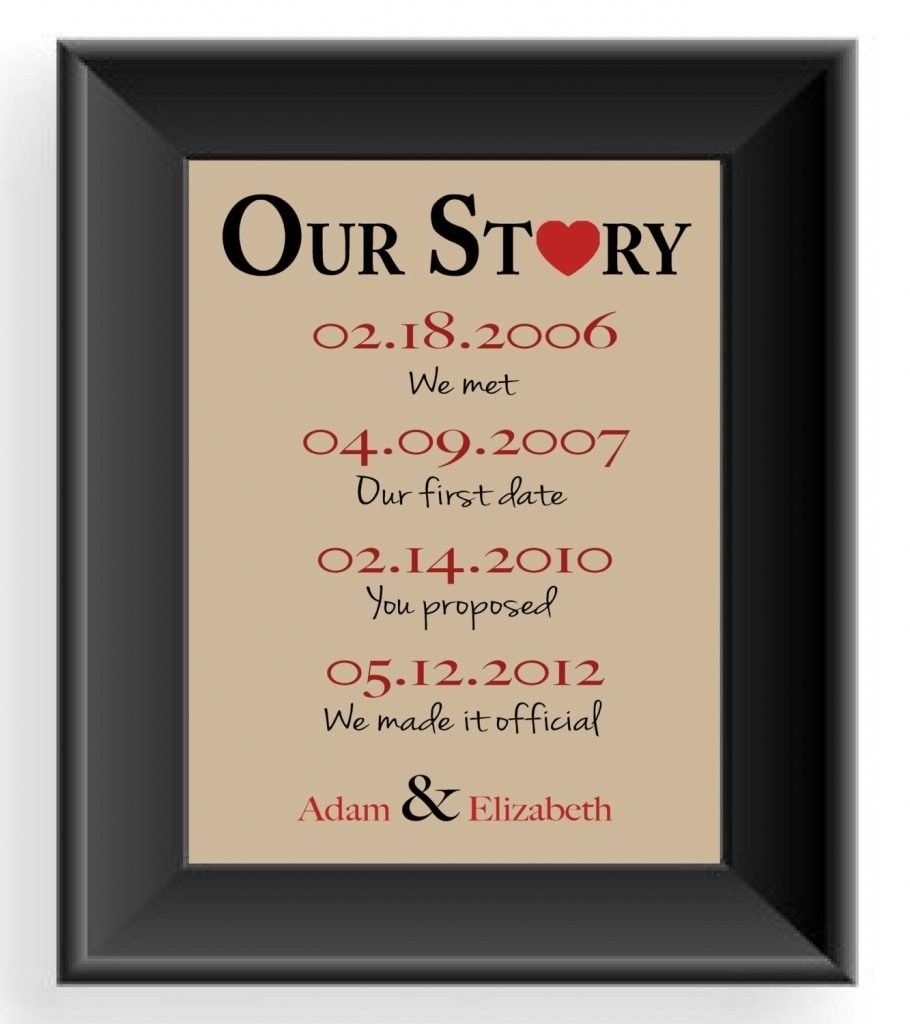 10 Fabulous 10Th Wedding Anniversary Gift Ideas For Husband wedding anniversary gifts 10th ford year australia fearsome 10 gift 2020