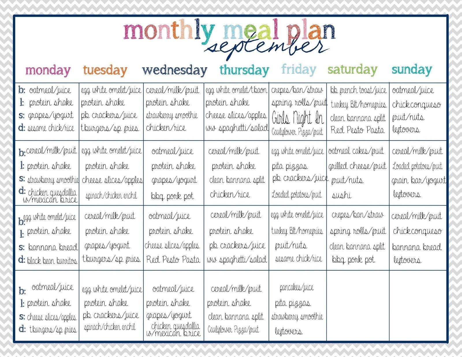 10 Fantastic Healthy Menu Ideas For The Week weekly healthy menu planner roberto mattni co 2020