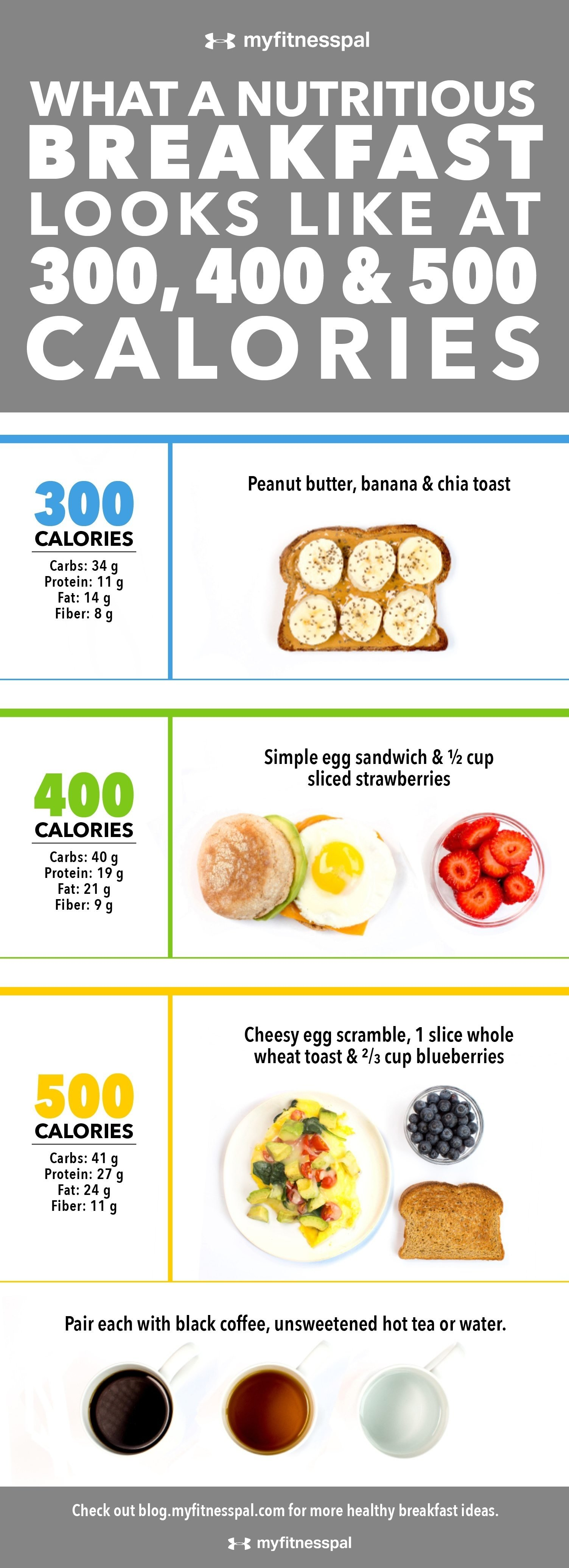 10 Fabulous Breakfast Ideas Under 300 Calories what a nutritious breakfast looks like at 300 400 500 calories