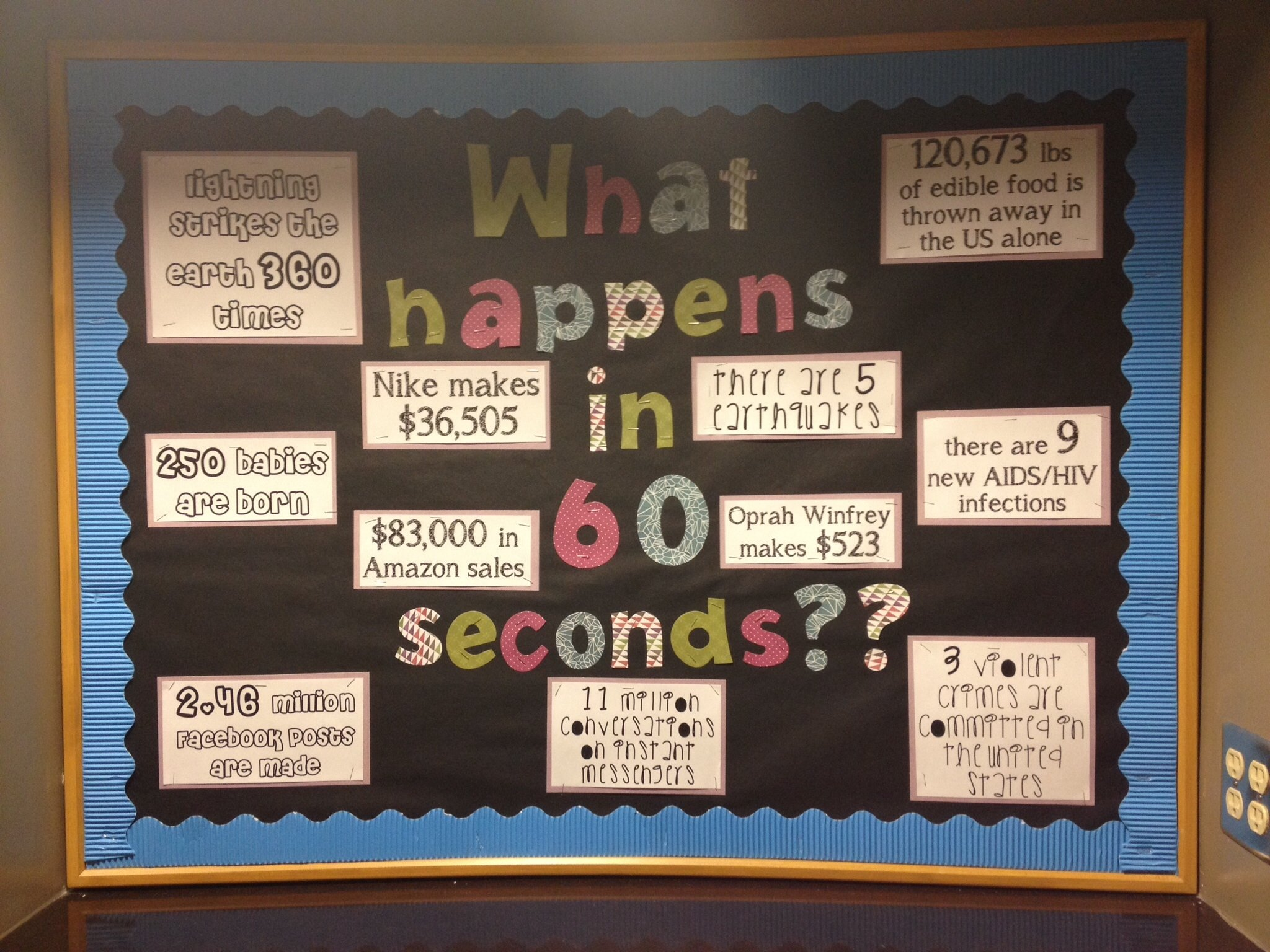 10 Amazing Bulletin Board Ideas For Ras what happens in 60 seconds ra bulletin board i did super easy to 2021