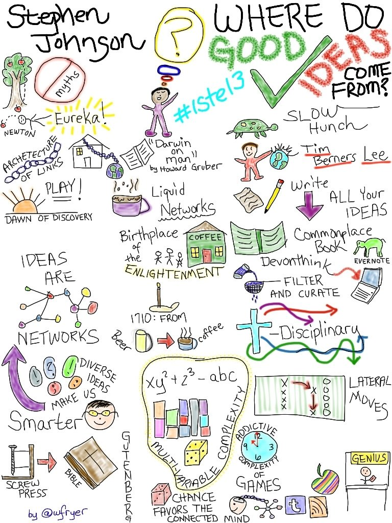 10 Lovely Where Good Ideas Come From where do good ideas come from my visual notes of stephen flickr 2020