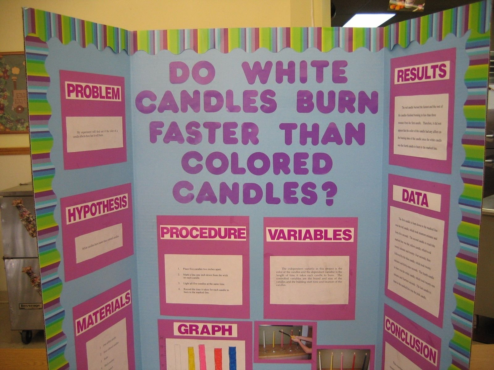 10 Amazing Ideas For Science Fair Project white board ideas do white candles burn faster than color candles 14
