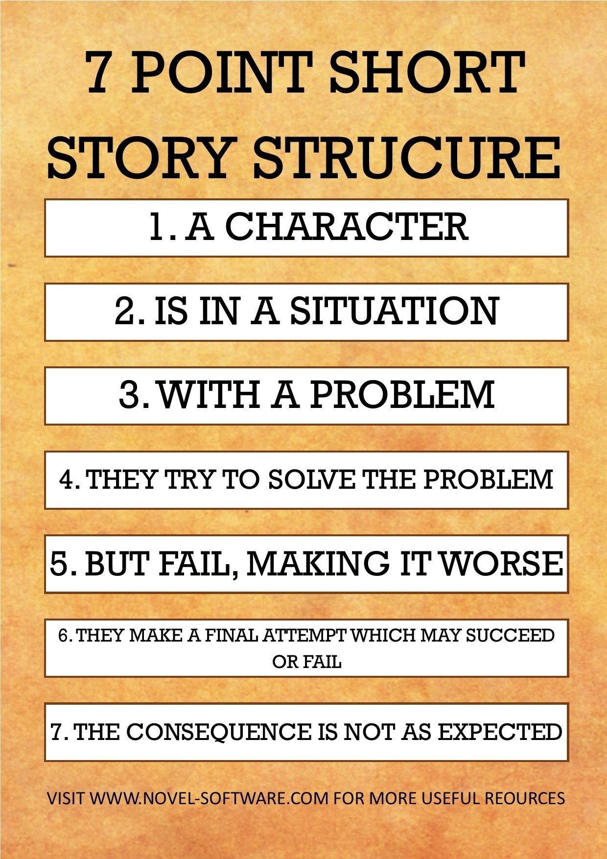10 Stunning Ideas For Writing A Short Story why you should never trust spell check outlines template and shorts 1 2020