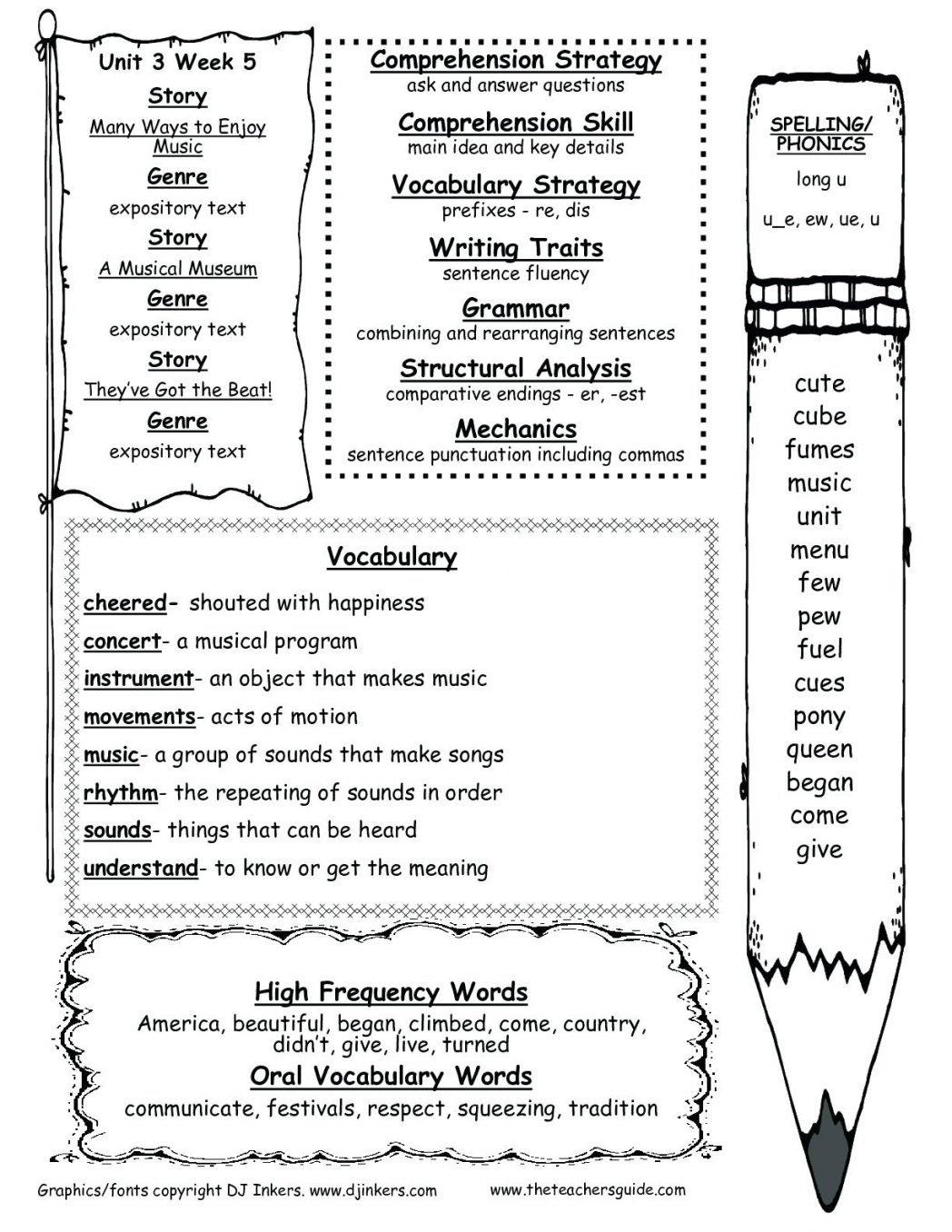 10 Great Main Idea Worksheets 5Th Grade worksheet main idea worksheets multiple choice context clues 5th 2 2021