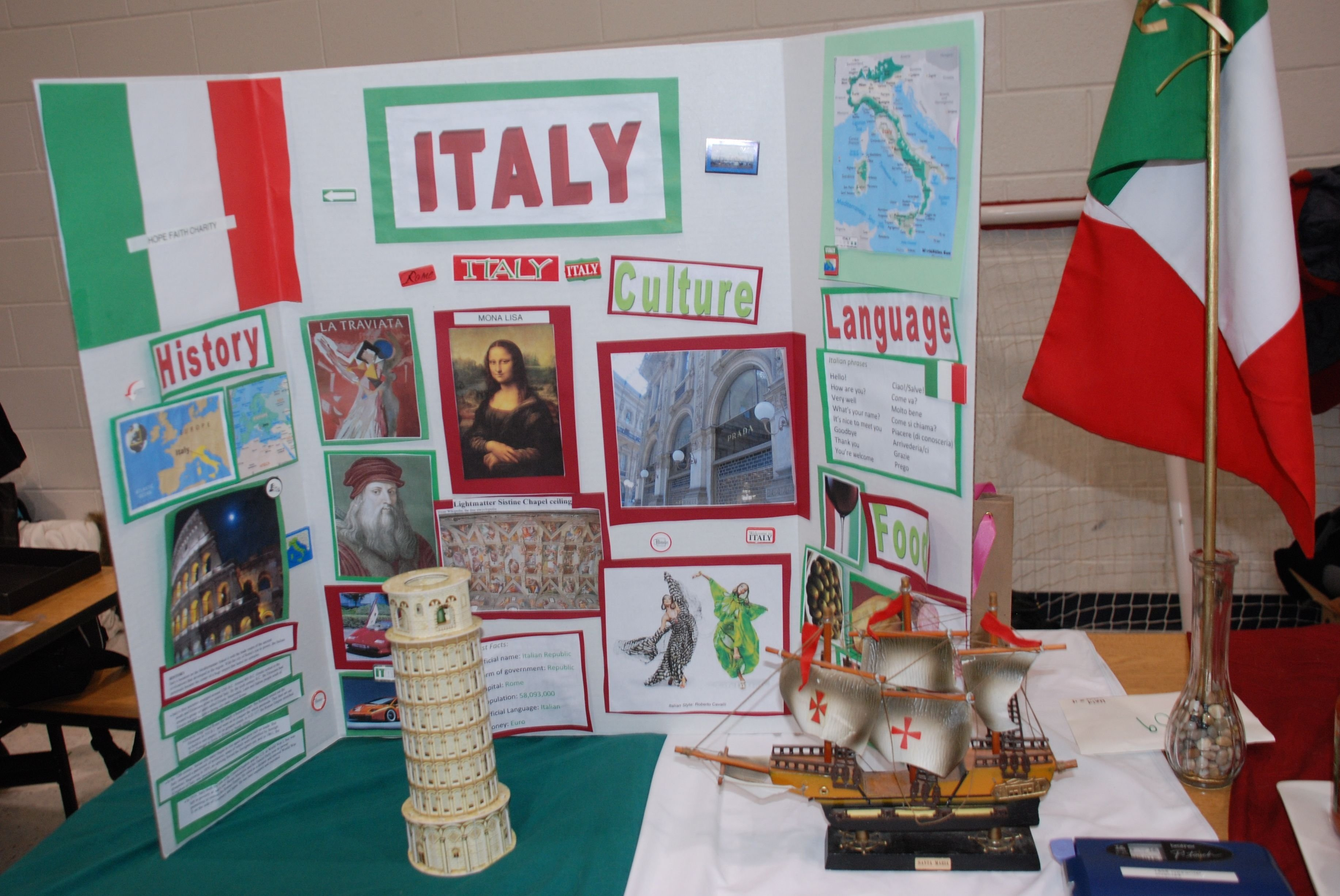 10 Attractive Girl Scout Thinking Day Ideas wtd display board girl scouts thinking day pinterest display