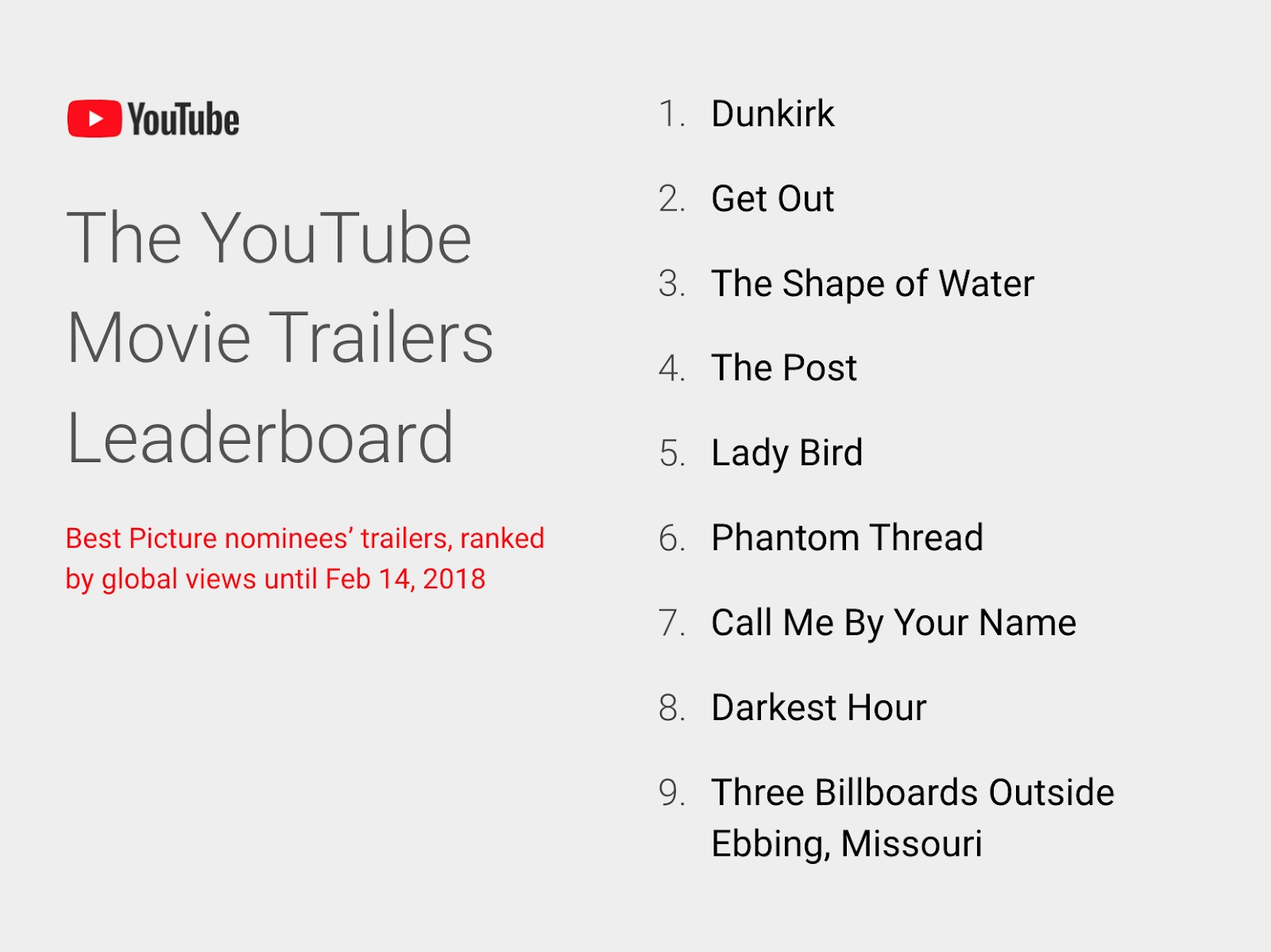 10 Gorgeous Ideas For First Youtube Video youtube trends 2020